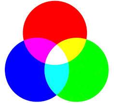 thuật ngữ RGB
